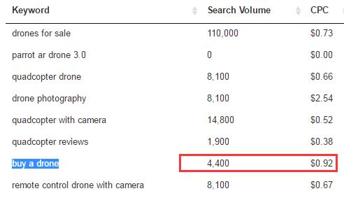 buy-a-drone