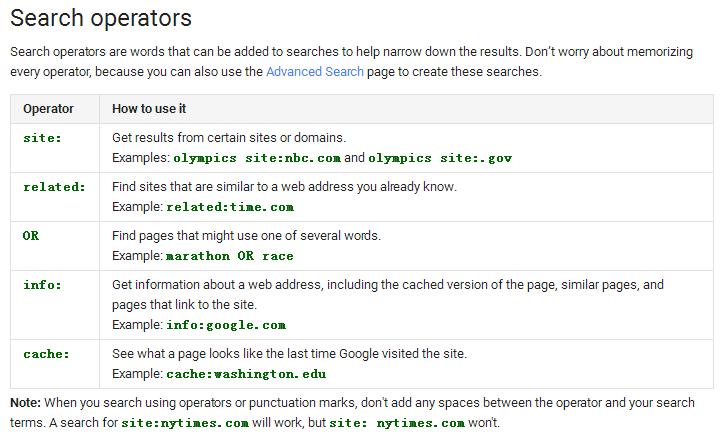 google-search-opaerators