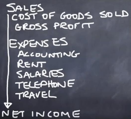 如何合理设置外贸薪水和提成?