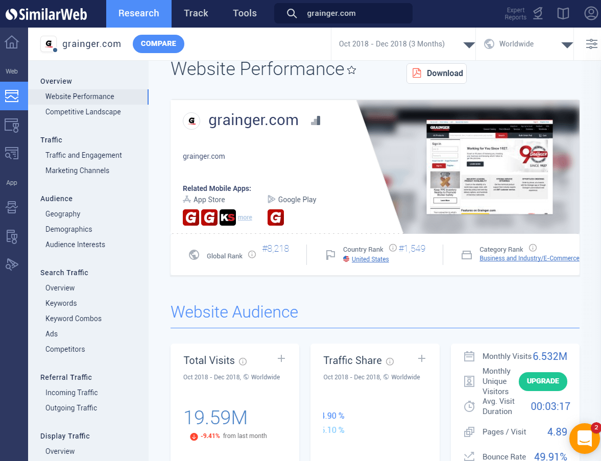 SimilarWeb分析目标网站流量